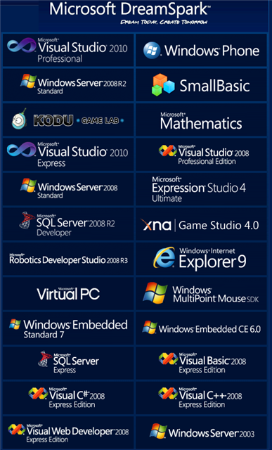 Microsoft DreamSpark Visual Studio Professional Bundled With